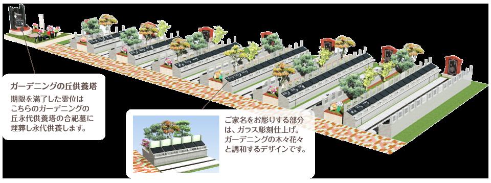 jyumoku_img01